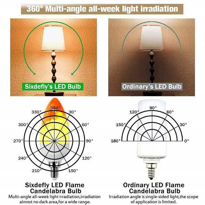 sixdefly Flame Effect Light Bulb 2